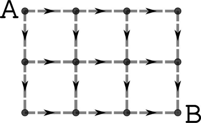 ¿Cuántos caminos se pueden tomar para ir de A a B, siguiendo las flechas?